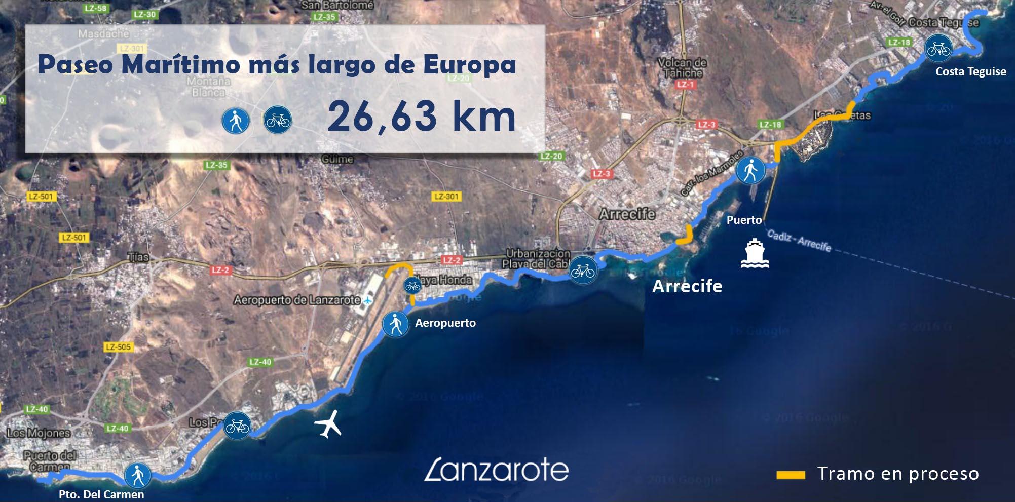 Paseo marítimo más largo de Europa
